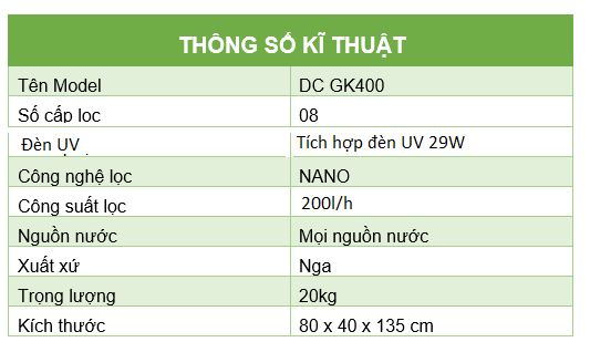 Thong-so-ki-thuat-DC-GK200