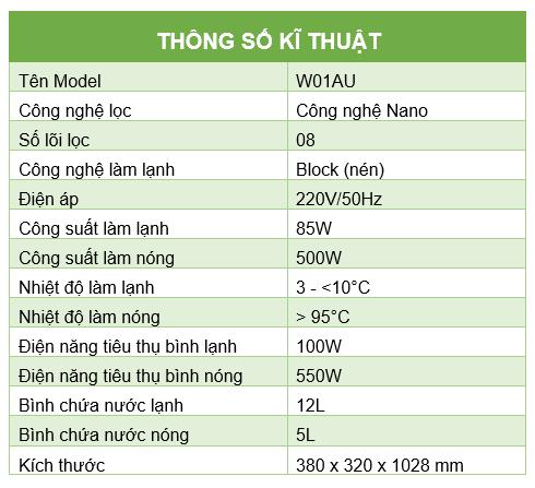 thong so W01AU