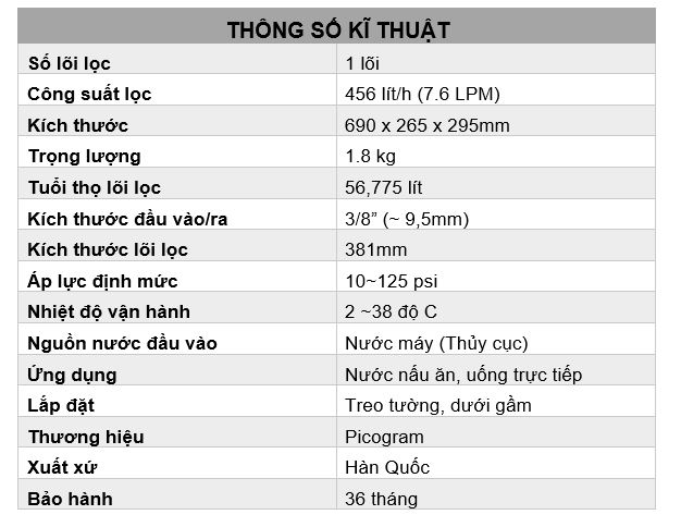 thong-so-ki-thuat-may-loc-nuoc-maxtream-don
