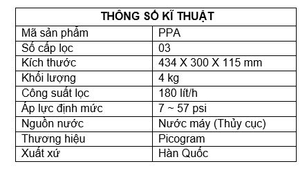 thong-so-ki-thuat-may-loc-nuoc-pureal