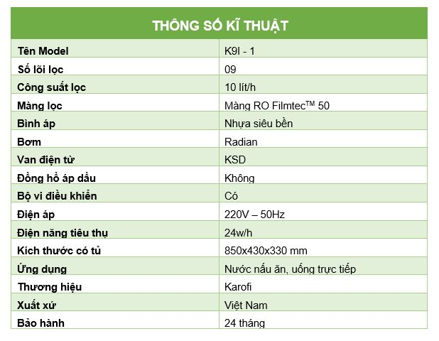 thong-so-ki-thuat-mln-karofi-1-1-9-cap