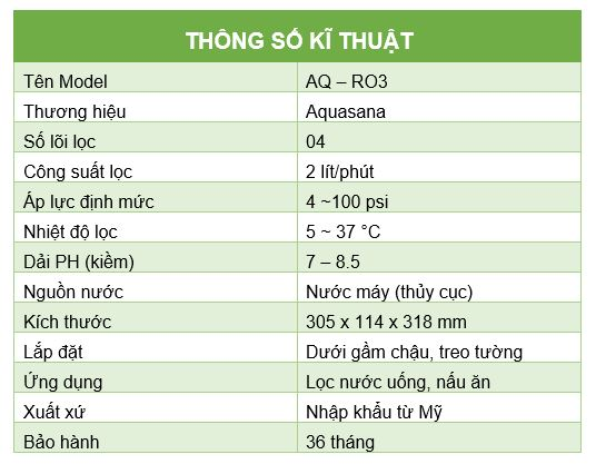 thong-so-ky-thuat-may-loc-nuoc-aquasana-Aq-RO3