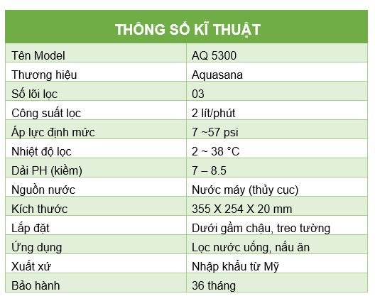 thong-so-ky-thuat-may-loc-nuoc-aquasana-aq5300