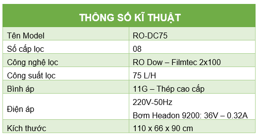 Thong so ki thuat 75l