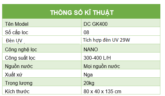 Thong-so-ki-thuat-DC-GK400