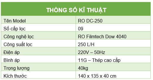 Thong so ki thuat RO250