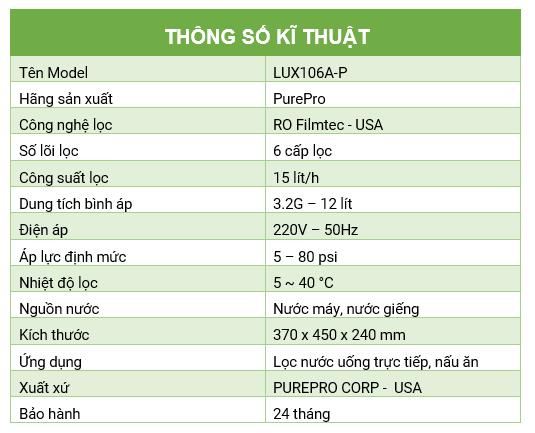 thong so Lux106a-p