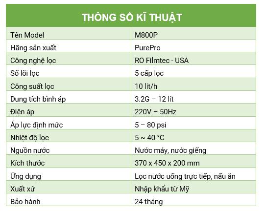 thong so M800P