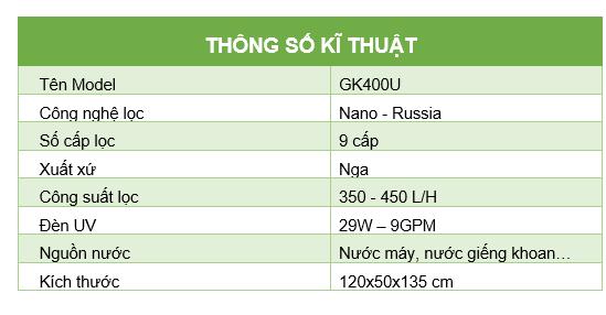 thong so gk450