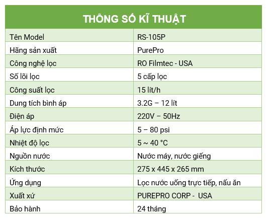 thong so rs 105P