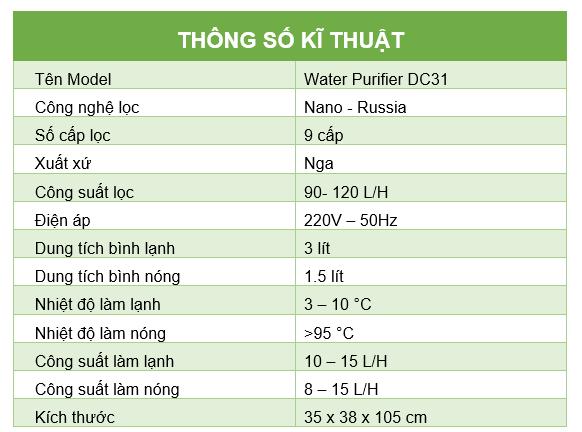 water purifier dc31